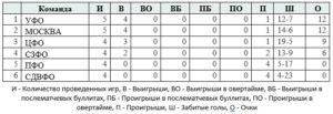 tablitsa-1